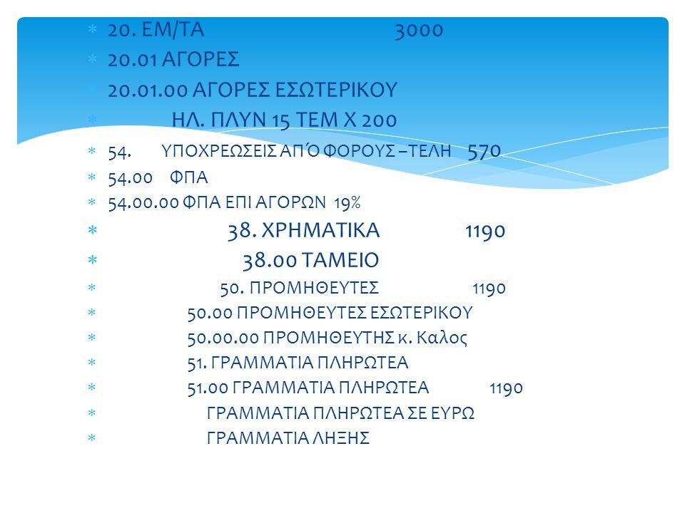  20.ΕΜ/ΤΑ 3000  20.01 ΑΓΟΡΕΣ  20.01.00 ΑΓΟΡΕΣ ΕΣΩΤΕΡΙΚΟΥ  ΗΛ.
