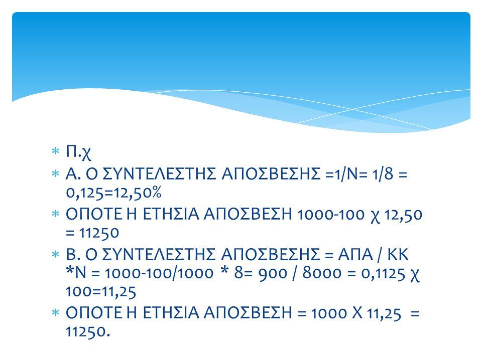  Π.χ  Α. Ο ΣΥΝΤΕΛΕΣΤΗΣ ΑΠΟΣΒΕΣΗΣ =1/Ν= 1/8 = 0,125=12,50%  ΟΠΟΤΕ Η ΕΤΗΣΙΑ ΑΠΟΣΒΕΣΗ 1000-100 χ 12,50 = 11250  Β. Ο ΣΥΝΤΕΛΕΣΤΗΣ ΑΠΟΣΒΕΣΗΣ = ΑΠΑ / ΚΚ