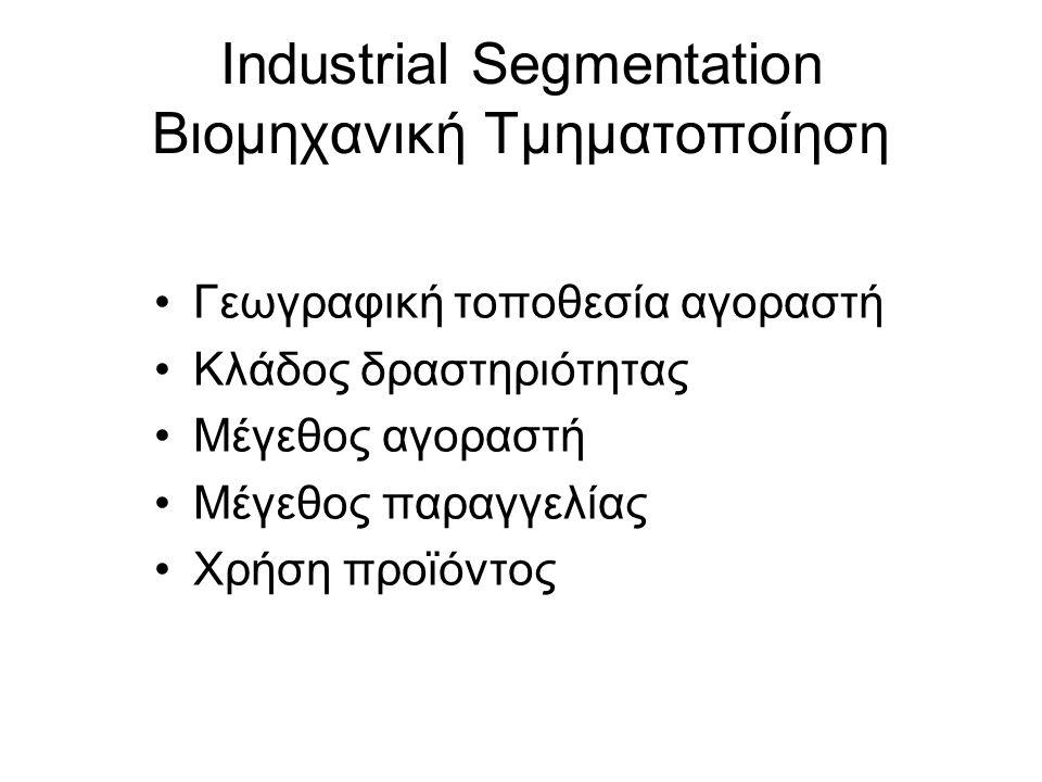 Industrial Segmentation Βιομηχανική Τμηματοποίηση Γεωγραφική τοποθεσία αγοραστή Κλάδος δραστηριότητας Μέγεθος αγοραστή Μέγεθος παραγγελίας Χρήση προϊό