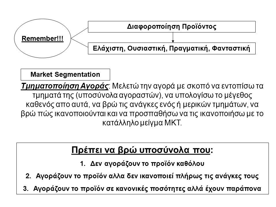 Διαφοροποίηση Προϊόντος Ελάχιστη, Ουσιαστική, Πραγματική, Φανταστική Remember!!! Τμηματοποίηση Αγοράς: Μελετώ την αγορά με σκοπό να εντοπίσω τα τμηματ