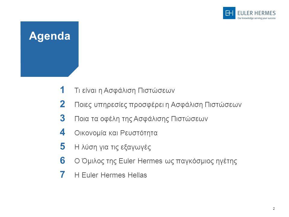2 Agenda 1 Τι είναι η Ασφάλιση Πιστώσεων 2 Ποιες υπηρεσίες προσφέρει η Ασφάλιση Πιστώσεων 3 Ποια τα οφέλη της Ασφάλισης Πιστώσεων 4 Οικονομία και Ρευσ
