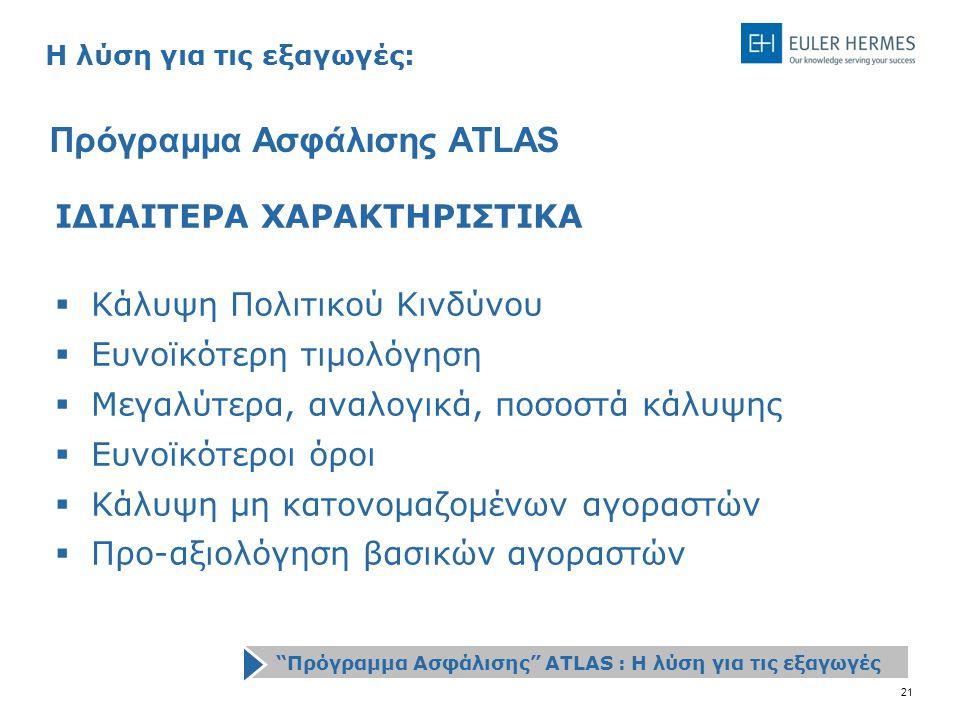 21 Πρόγραμμα Ασφάλισης ATLAS ΙΔΙΑΙΤΕΡΑ ΧΑΡΑΚΤΗΡΙΣΤΙΚΑ  Κάλυψη Πολιτικού Κινδύνου  Ευνοϊκότερη τιμολόγηση  Μεγαλύτερα, αναλογικά, ποσοστά κάλυψης 