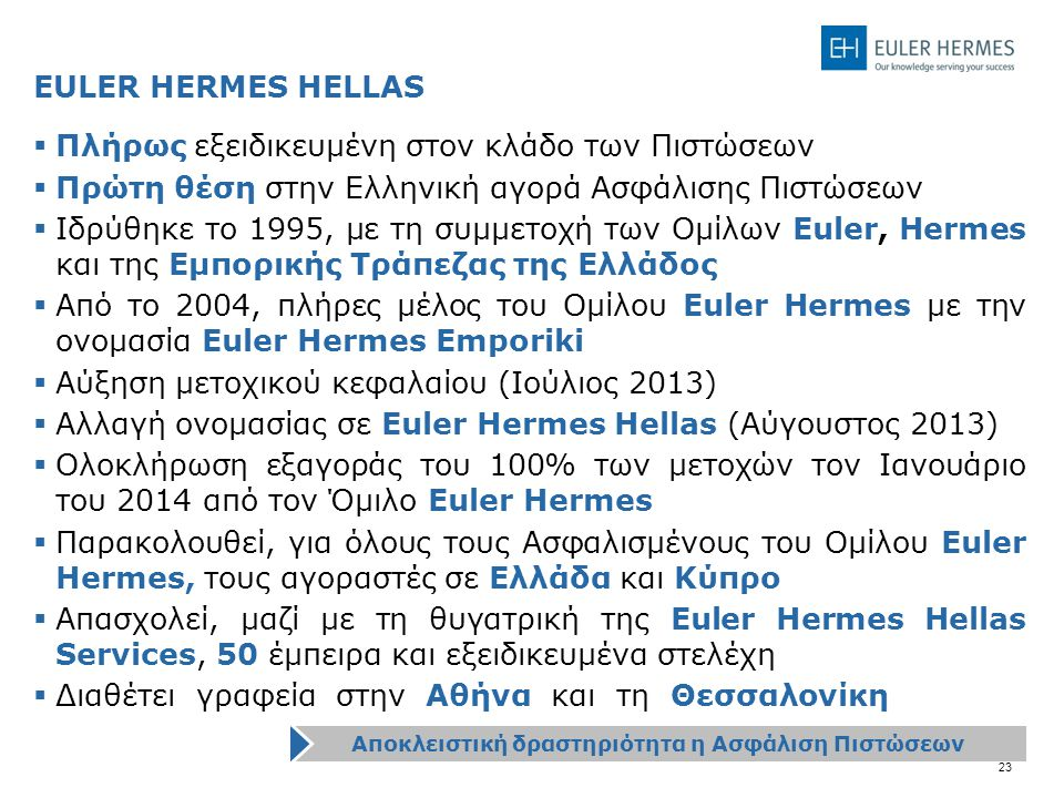 23 EULER HERMES HELLAS  Πλήρως εξειδικευμένη στον κλάδο των Πιστώσεων  Πρώτη θέση στην Ελληνική αγορά Ασφάλισης Πιστώσεων  Ιδρύθηκε το 1995, με τη συμμετοχή των Ομίλων Euler, Hermes και της Εμπορικής Τράπεζας της Ελλάδος  Από το 2004, πλήρες μέλος του Ομίλου Euler Hermes με την ονομασία Euler Hermes Emporiki  Αύξηση μετοχικού κεφαλαίου (Ιούλιος 2013)  Αλλαγή ονομασίας σε Euler Hermes Hellas (Αύγουστος 2013)  Ολοκλήρωση εξαγοράς του 100% των μετοχών τον Ιανουάριο του 2014 από τον Όμιλο Euler Hermes  Παρακολουθεί, για όλους τους Ασφαλισμένους του Ομίλου Euler Hermes, τους αγοραστές σε Ελλάδα και Κύπρο  Απασχολεί, μαζί με τη θυγατρική της Euler Hermes Hellas Services, 50 έμπειρα και εξειδικευμένα στελέχη  Διαθέτει γραφεία στην Αθήνα και τη Θεσσαλονίκη Αποκλειστική δραστηριότητα η Ασφάλιση Πιστώσεων