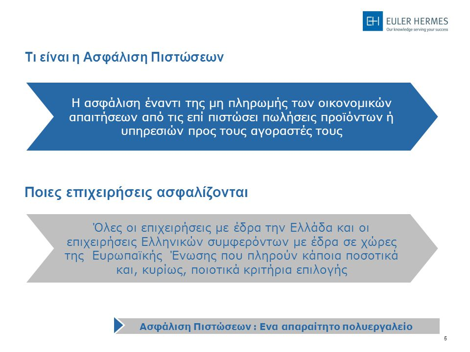 5 Τι είναι η Ασφάλιση Πιστώσεων Όλες οι επιχειρήσεις με έδρα την Ελλάδα και οι επιχειρήσεις Ελληνικών συμφερόντων με έδρα σε χώρες της Ευρωπαϊκής Ένωσ