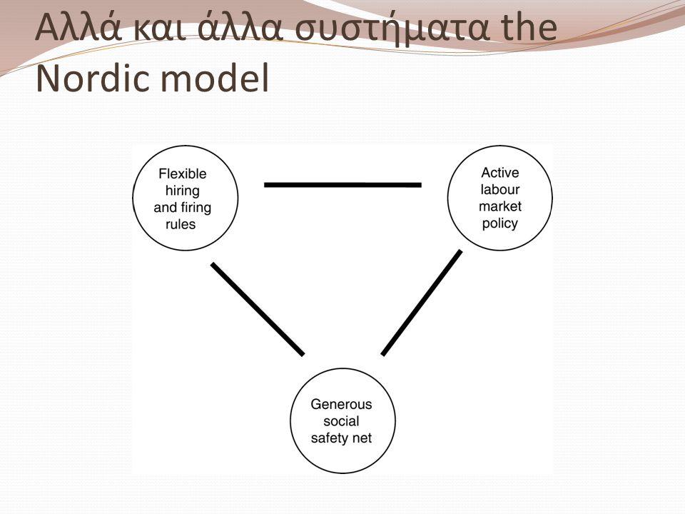 Αλλά και άλλα συστήματα the Nordic model