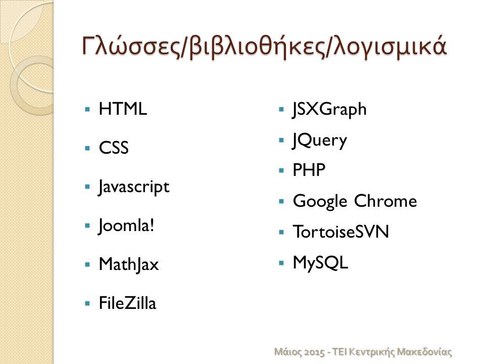 Δυνατότητες ιστοσελίδας Παροχή χρήσιμου εκπαιδευτικού υλικού Τεστ αξιολόγησης Μαθηματικές εκφράσεις υψηλής ευκρίνειας Δημιουργία γραφικών παραστάσεων Υπολογισμοί πινάκων Διαδραστικές γραφικές παραστάσεις Ευχάριστο περιβάλλον Μάιος 2015 - ΤΕΙ Κεντρικής Μακεδονίας