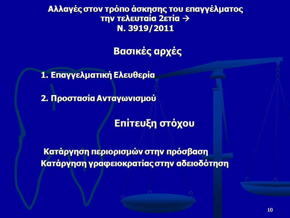 10 Αλλαγές στον τρόπο άσκησης του επαγγέλματος την τελευταία 2ετία  Ν. 3919/2011 Βασικές αρχές 1. Επαγγελματική Ελευθερία 2. Προστασία Ανταγωνισμού Ε