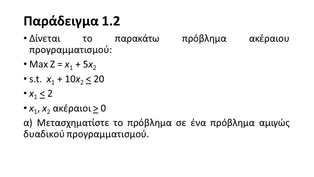 Παράδειγμα 1.2 Δίνεται το παρακάτω πρόβλημα ακέραιου προγραμματισμού: Max Z = x 1 + 5x 2 s.t.