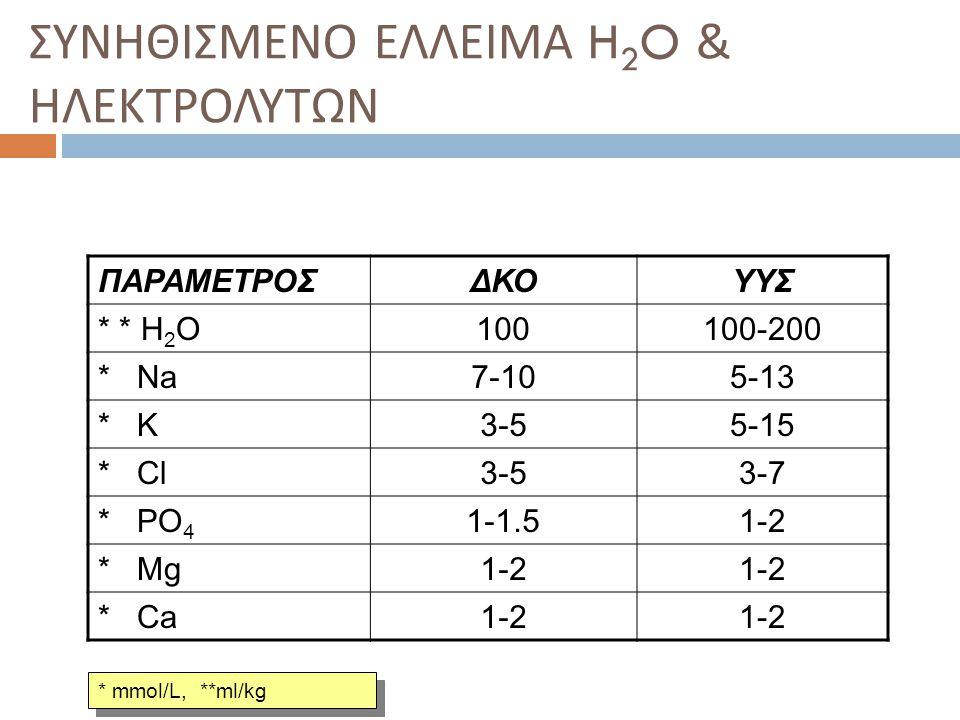 ΣΥΝΗΘΙΣΜΕΝΟ ΕΛΛΕΙΜΑ H 2 O & ΗΛΕΚΤΡΟΛΥΤΩΝ ΠΑΡΑΜΕΤΡΟΣΔΚΟΥΥΣ * * H 2 O100100-200 * Na7-105-13 * K3-55-15 * Cl3-53-7 * PO 4 1-1.51-2 * Mg1-2 * Ca1-2 * mmol/L, **ml/kg