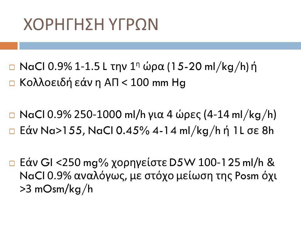 ΧΟΡΗΓΗΣΗ ΥΓΡΩΝ  NaCl 0.9% 1-1.5 L την 1 η ώρα (15-20 ml/kg/h) ή  K ολλοειδή εάν η ΑΠ < 100 mm Hg  NaCl 0.9% 250-1000 ml/h για 4 ώρες (4-14 ml/kg/h)  Εάν Na>155, NaCl 0.45% 4-14 ml/kg/h ή 1L σε 8h  Εάν Gl 3 mOsm/kg/h
