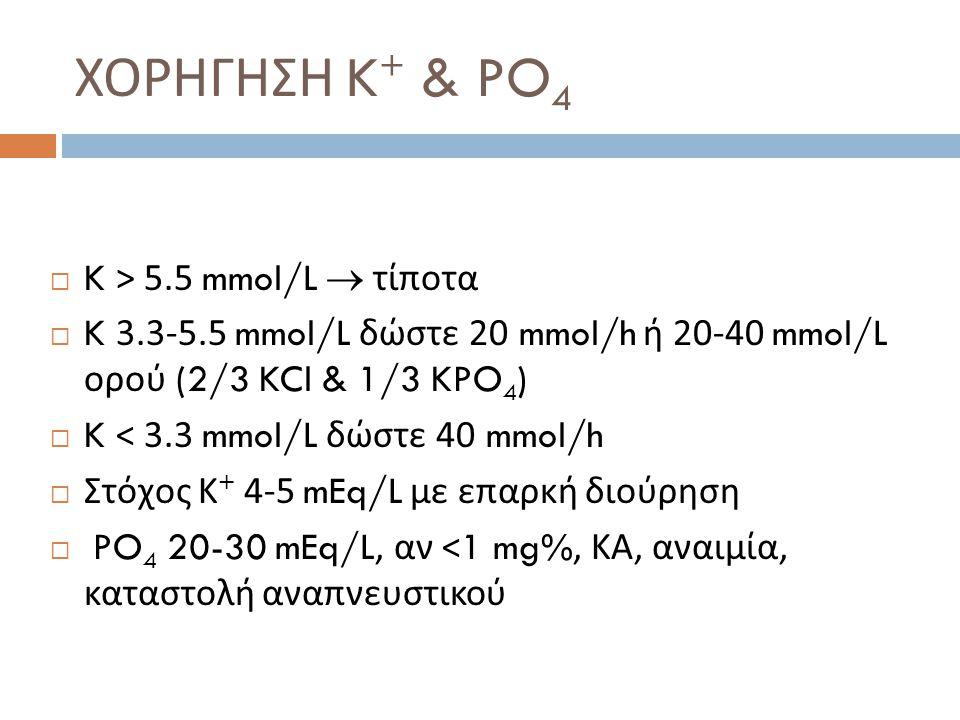 ΧΟΡΗΓΗΣΗ K + & PO 4  K > 5.5 mmol/L  τίποτα  K 3.3-5.5 mmol/L δώστε 20 mmol/h ή 20-40 mmol/L ορού (2/3 KCl & 1/3 KPO 4 )  K < 3.3 mmol/L δώστε 40 mmol/h  Στόχος Κ + 4-5 mEq/L με επαρκή διούρηση  PO 4 20-30 mEq/L, αν <1 mg%, ΚΑ, αναιμία, καταστολή αναπνευστικού