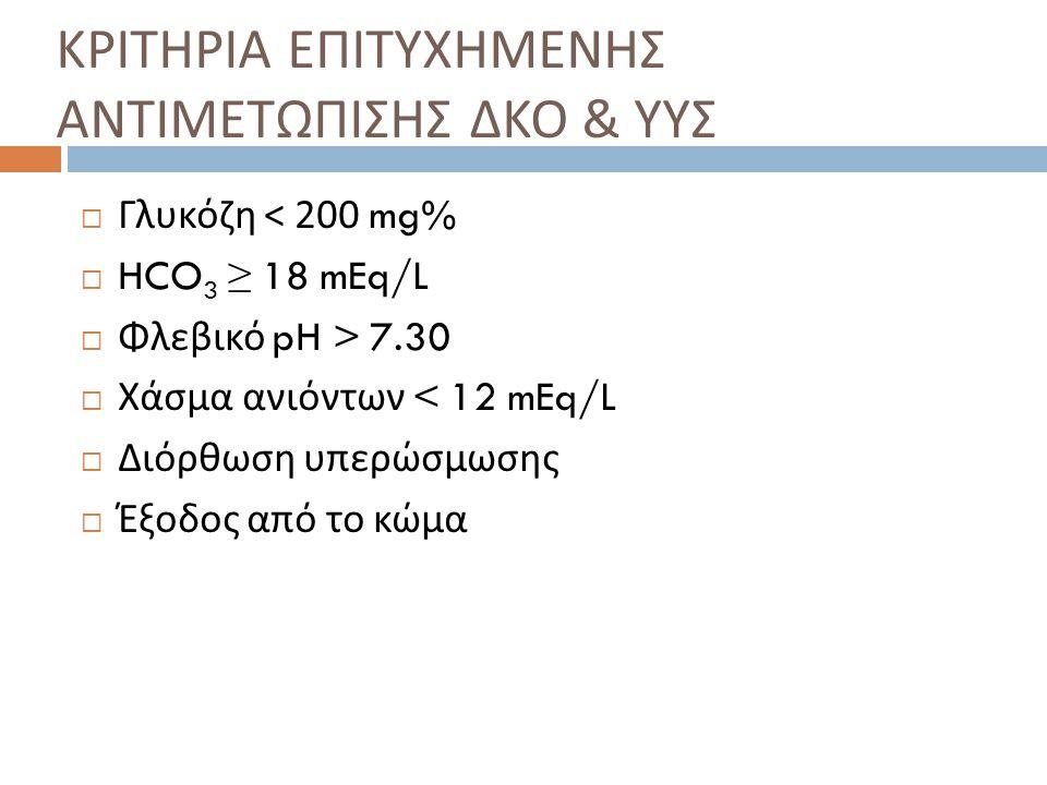 ΚΡΙΤΗΡΙΑ ΕΠΙΤΥΧΗΜΕΝΗΣ ΑΝΤΙΜΕΤΩΠΙΣΗΣ ΔΚΟ & ΥΥΣ  Γλυκόζη < 200 mg%  HCO 3 ≥ 18 mEq/L  Φλεβικό pH > 7.30  Χάσμα ανιόντων < 12 mEq/L  Διόρθωση υπερώσ
