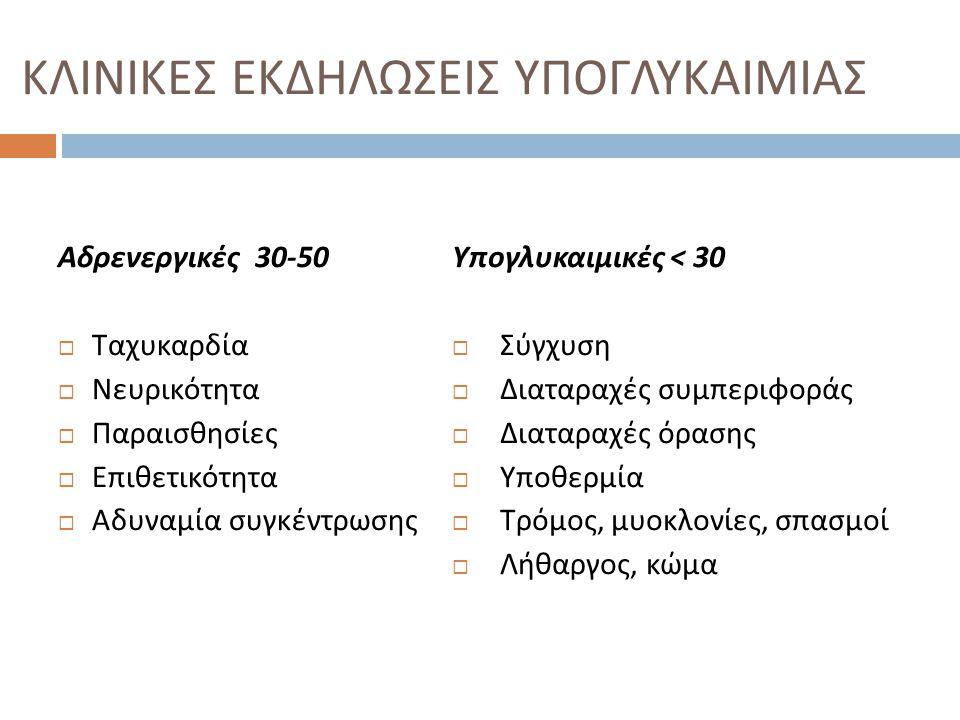 ΚΛΙΝΙΚΕΣ ΕΚΔΗΛΩΣΕΙΣ ΥΠΟΓΛΥΚΑΙΜΙΑΣ Αδρενεργικές 30-50  Ταχυκαρδία  Νευρικότητα  Παραισθησίες  Επιθετικότητα  Αδυναμία συγκέντρωσης Υπογλυκαιμικές
