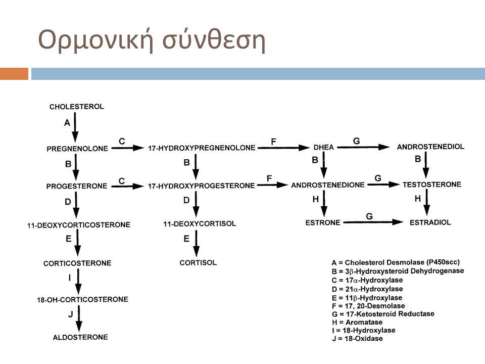 Ορμονική σύνθεση