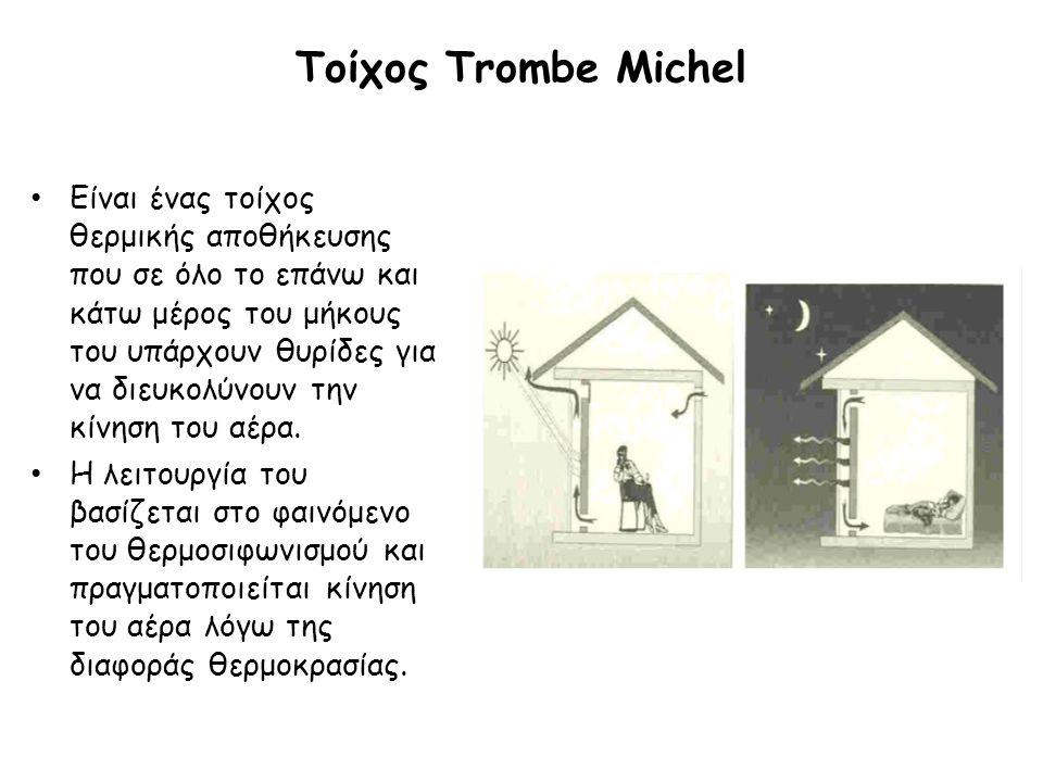Τοίχος Τrombe Michel Eίναι ένας τοίχος θερμικής αποθήκευσης που σε όλο το επάνω και κάτω μέρος του μήκους του υπάρχουν θυρίδες για να διευκολύνουν την