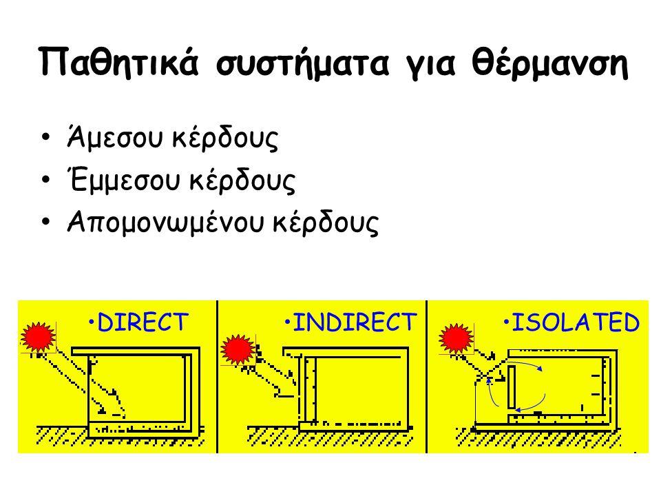 Παθητικά συστήματα για θέρμανση Άμεσου κέρδους Έμμεσου κέρδους Απομονωμένου κέρδους DIRECTINDIRECTISOLATED