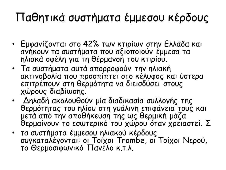 Παθητικά συστήματα έμμεσου κέρδους Εμφανίζονται στο 42% των κτιρίων στην Ελλάδα και ανήκουν τα συστήματα που αξιοποιούν έμμεσα τα ηλιακά οφέλη για τη
