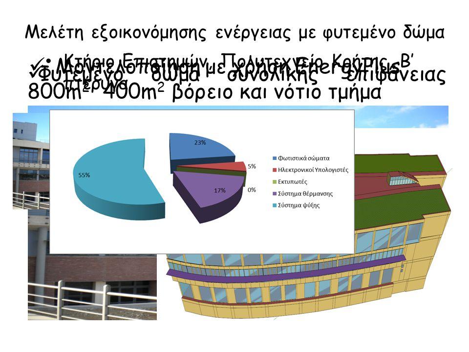 Μελέτη εξοικονόμησης ενέργειας με φυτεμένο δώμα Κτήριο Επιστημών, Πολυτεχνείο Κρήτης, Β' πτέρυγα Μοντελοποίηση με χρήση EnergyPlus Φυτεμένο δώμα συνολ