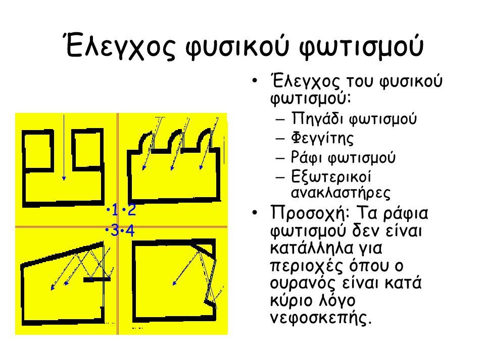12 3 4 Έλεγχος φυσικού φωτισμού Έλεγχος του φυσικού φωτισμού: – Πηγάδι φωτισμού – Φεγγίτης – Ράφι φωτισμού – Εξωτερικοί ανακλαστήρες Προσοχή: Τα ράφια