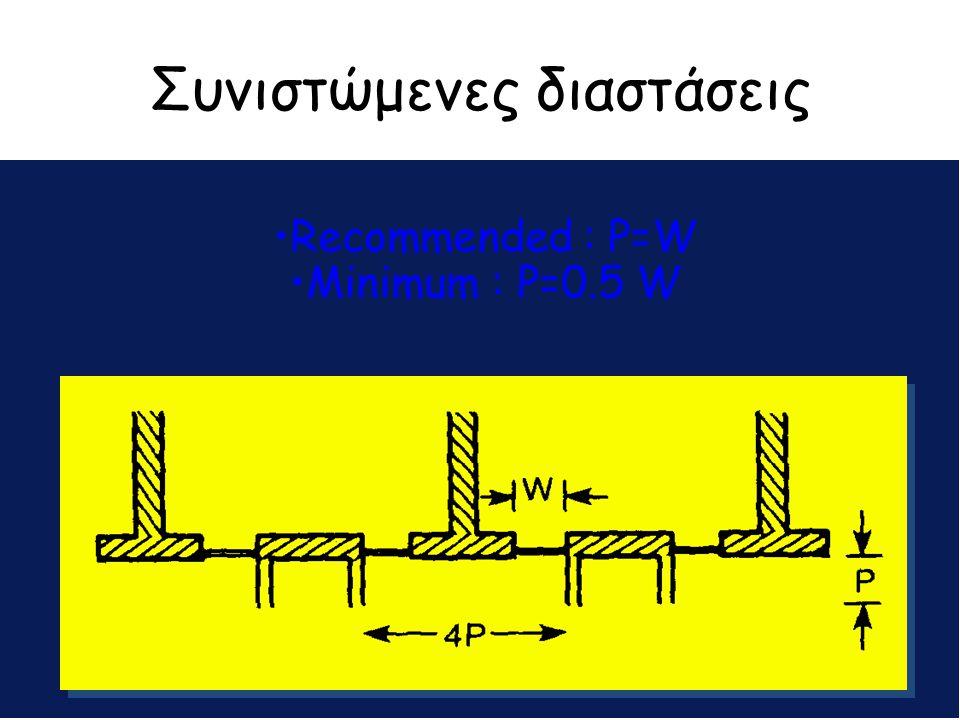 Συνιστώμενες διαστάσεις A APs Recommended : P=W Minimum : P=0.5 W
