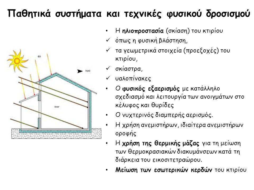 Παθητικά συστήματα και τεχνικές φυσικού δροσισμού Η ηλιοπροστασία (σκίαση) του κτιρίου όπως η φυσική βλάστηση, τα γεωμετρικά στοιχεία (προεξοχές) του