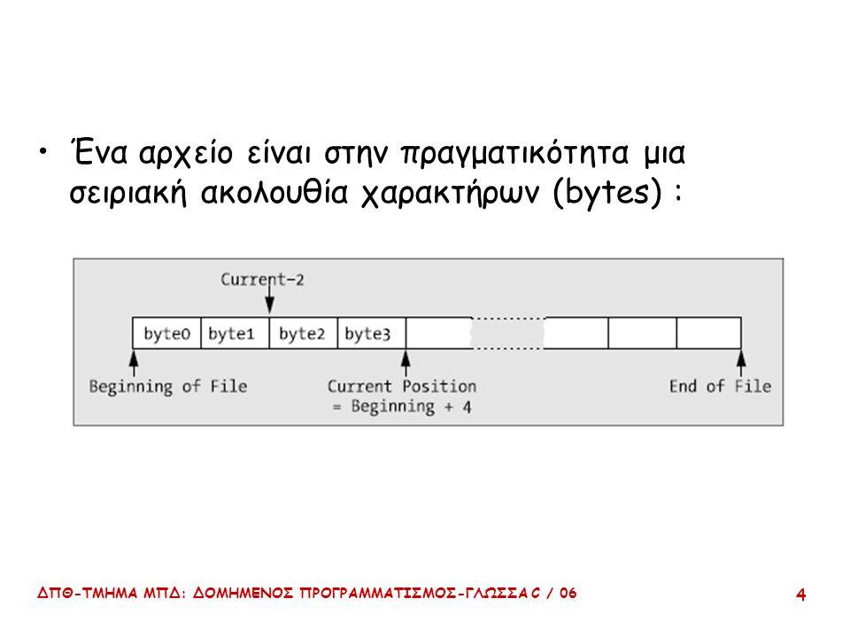 ΔΠΘ-ΤΜΗΜΑ ΜΠΔ: ΔΟΜΗΜΕΝΟΣ ΠΡΟΓΡΑΜΜΑΤΙΣΜΟΣ-ΓΛΩΣΣΑ C / 06 15 Τα αρχεία στη γλώσσα C Στη γλώσσα C υπάρχει μόνον ένας τύπος αρχείων, όπως ισχύει στην πραγματικότητα.