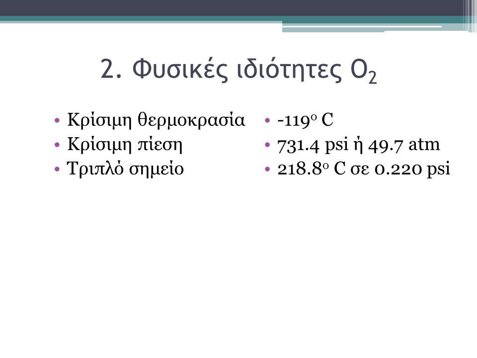 2. Φυσικές ιδιότητες Ο 2 Κρίσιμη θερμοκρασία Κρίσιμη πίεση Τριπλό σημείο -119 o C 731.4 psi ή 49.7 atm 218.8 ο C σε 0.220 psi