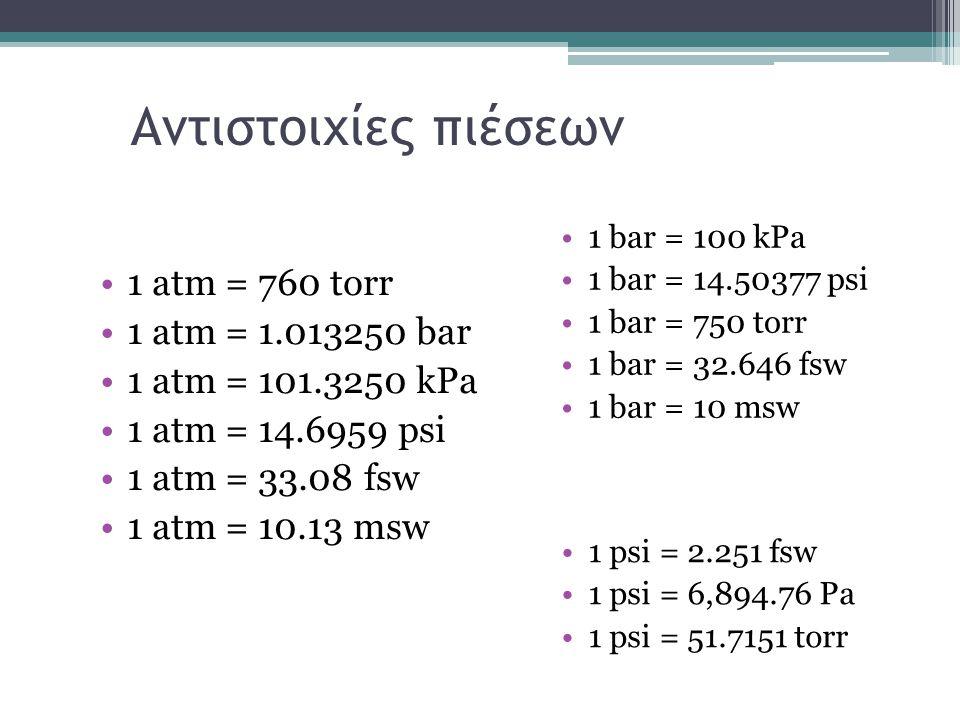 Αντιστοιχίες πιέσεων 1 atm = 760 torr 1 atm = 1.013250 bar 1 atm = 101.3250 kPa 1 atm = 14.6959 psi 1 atm = 33.08 fsw 1 atm = 10.13 msw 1 bar = 100 kP