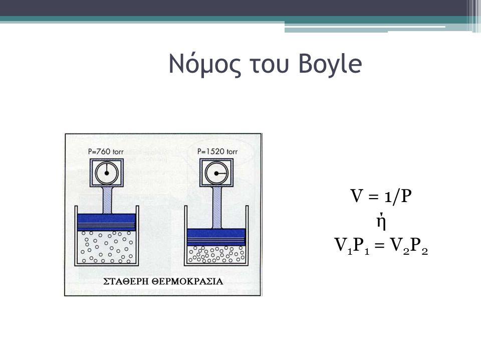 Νόμος του Boyle V = 1/P ή V 1 P 1 = V 2 P 2