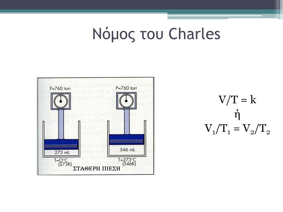 Νόμος του Charles V/T = k ή V 1 /T 1 = V 2 /T 2