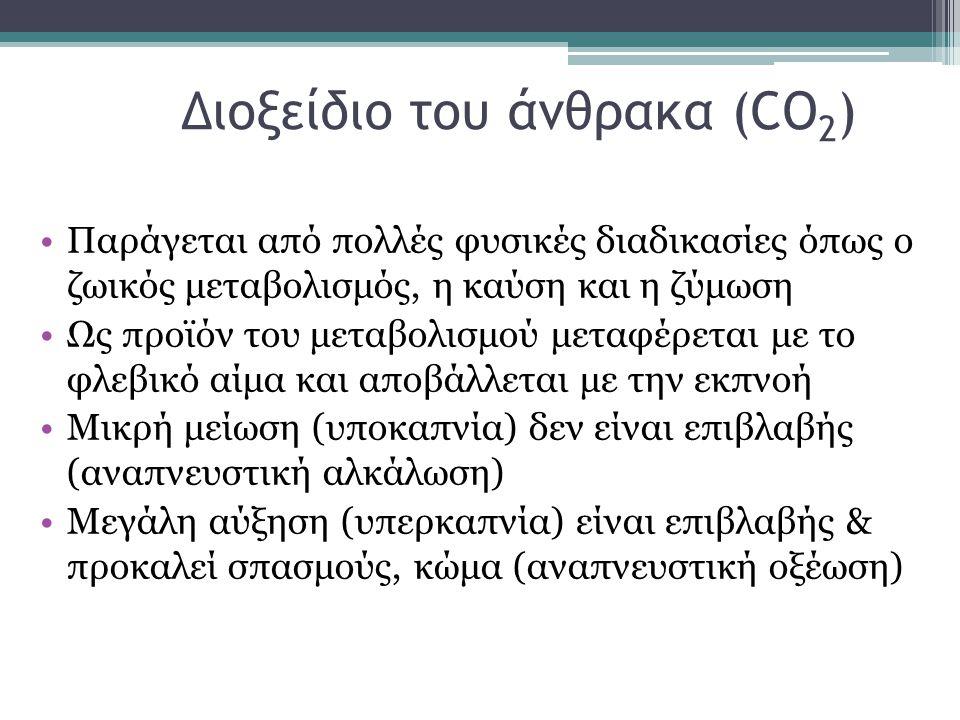Διοξείδιο του άνθρακα (CO 2 ) Παράγεται από πολλές φυσικές διαδικασίες όπως ο ζωικός μεταβολισμός, η καύση και η ζύμωση Ως προϊόν του μεταβολισμού μετ
