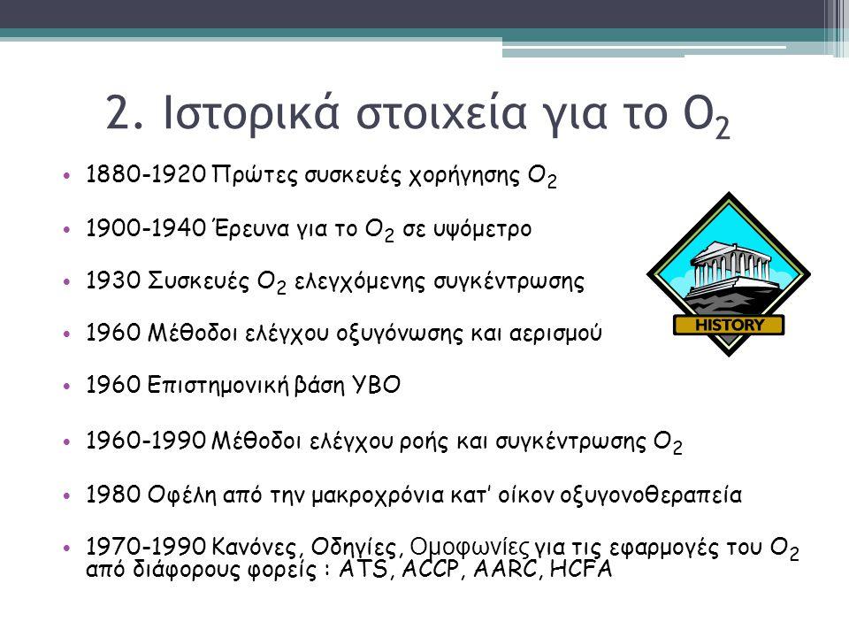 2. Ιστορικά στοιχεία για το Ο 2 1880-1920 Πρώτες συσκευές χορήγησης Ο 2 1900-1940 Έρευνα για το Ο 2 σε υψόμετρο 1930 Συσκευές Ο 2 ελεγχόμενης συγκέντρ