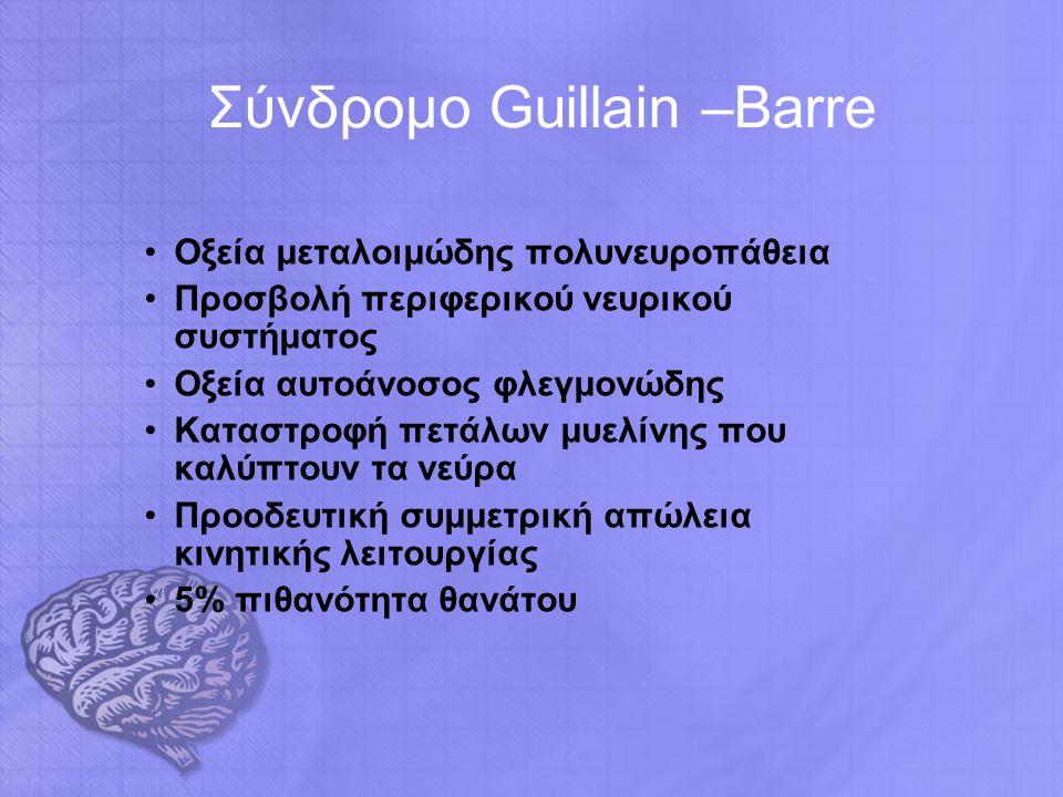Σύνδρομο Guillain –Barre Οξεία μεταλοιμώδης πολυνευροπάθεια Προσβολή περιφερικού νευρικού συστήματος Οξεία αυτοάνοσος φλεγμονώδης Καταστροφή πετάλων μ