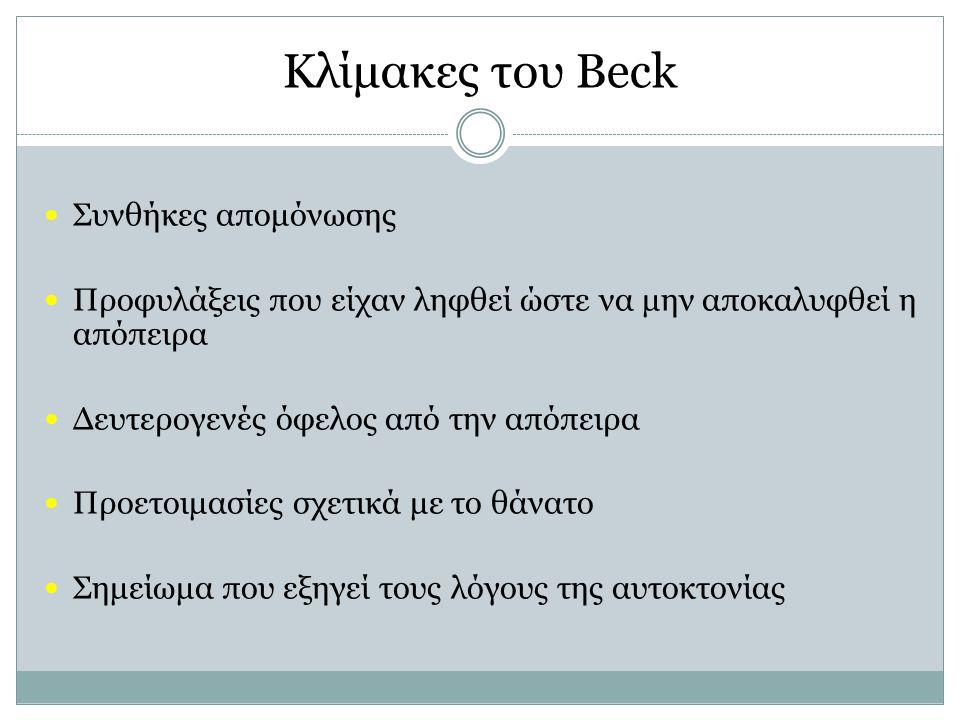 Κλίμακες του Beck Συνθήκες απομόνωσης Προφυλάξεις που είχαν ληφθεί ώστε να μην αποκαλυφθεί η απόπειρα Δευτερογενές όφελος από την απόπειρα Προετοιμασί