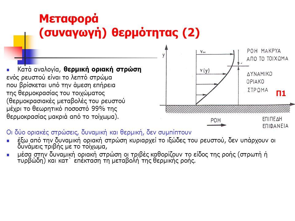 Μεταφορά (συναγωγή) θερμότητας (2) Κατά αναλογία, θερμική οριακή στρώση ενός ρευστού είναι το λεπτό στρώμα που βρίσκεται υπό την άμεση επήρεια της θερ