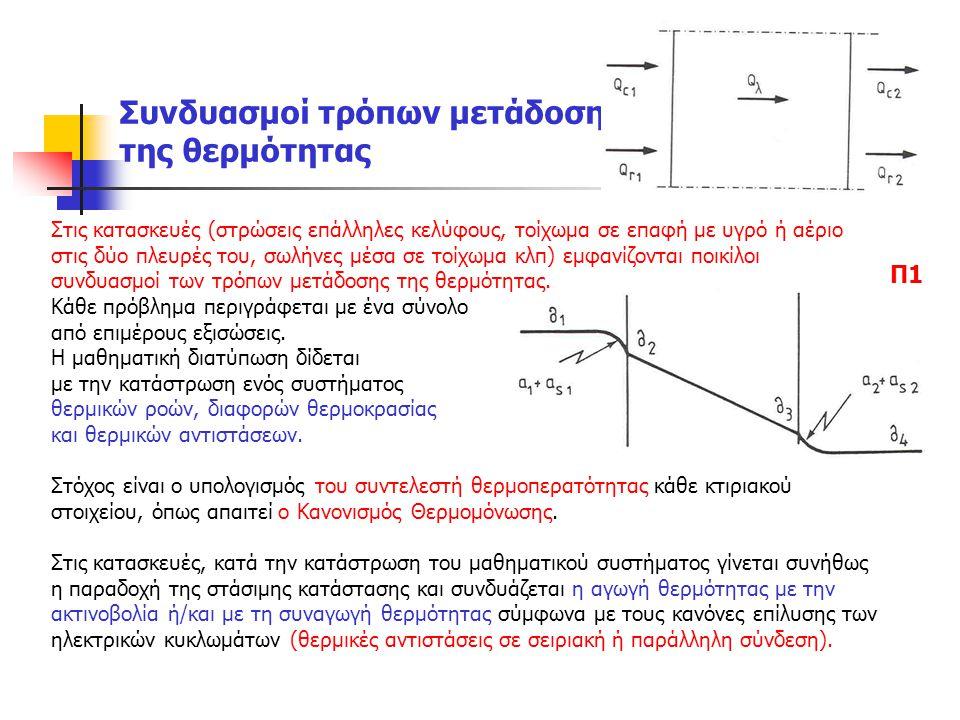 Συνδυασμοί τρόπων μετάδοσης της θερμότητας Στις κατασκευές (στρώσεις επάλληλες κελύφους, τοίχωμα σε επαφή με υγρό ή αέριο στις δύο πλευρές του, σωλήνε