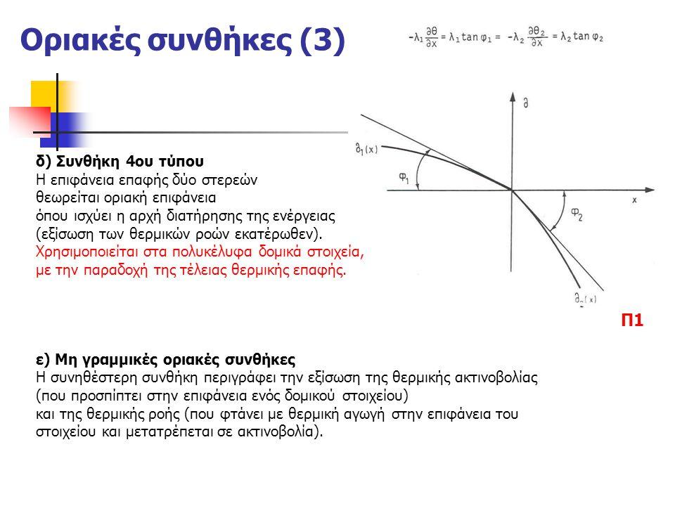 Οριακές συνθήκες (3) δ) Συνθήκη 4ου τύπου Η επιφάνεια επαφής δύο στερεών θεωρείται οριακή επιφάνεια όπου ισχύει η αρχή διατήρησης της ενέργειας (εξίσω