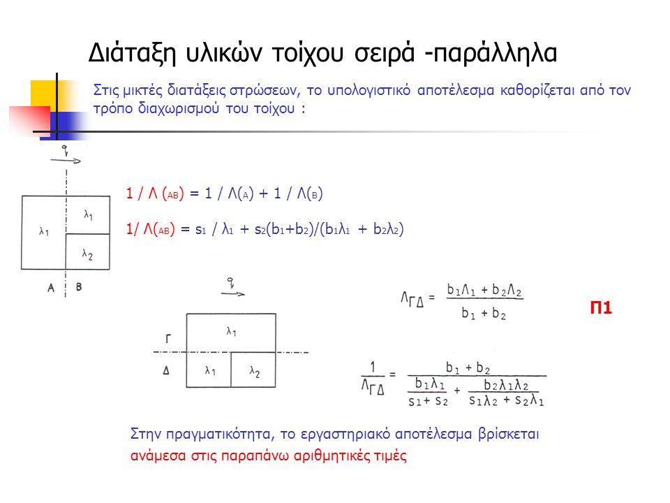 Διάταξη υλικών τοίχου σειρά -παράλληλα Στην πραγματικότητα, το εργαστηριακό αποτέλεσμα βρίσκεται ανάμεσα στις παραπάνω αριθμητικές τιμές Π1 1 / Λ ( ΑΒ