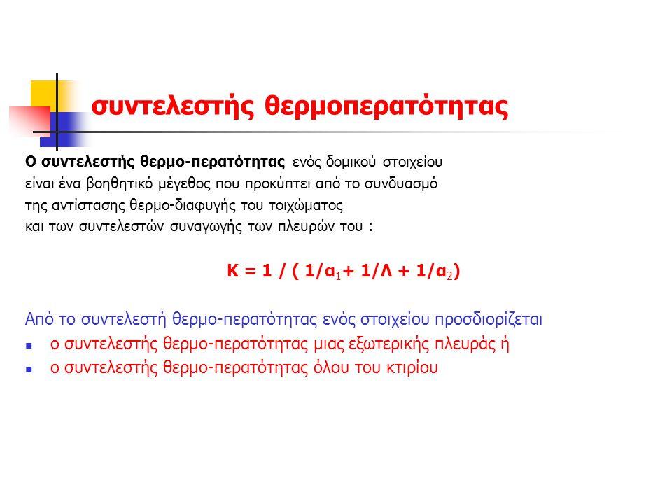 συντελεστής θερμοπερατότητας Ο συντελεστής θερμο-περατότητας ενός δομικού στοιχείου είναι ένα βοηθητικό μέγεθος που προκύπτει από το συνδυασμό της αντ