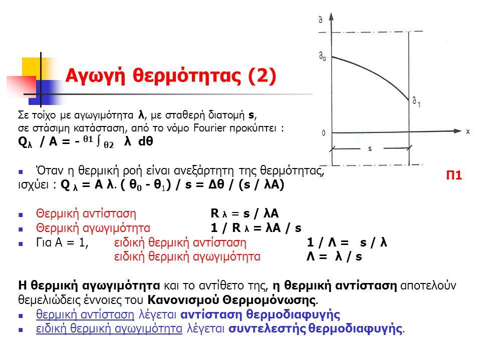 Αγωγή θερμότητας (2) Σε τοίχο με αγωγιμότητα λ, με σταθερή διατομή s, σε στάσιμη κατάσταση, από το νόμο Fourier προκύπτει : Q λ / Α = - θ1  θ2 λ dθ Ό