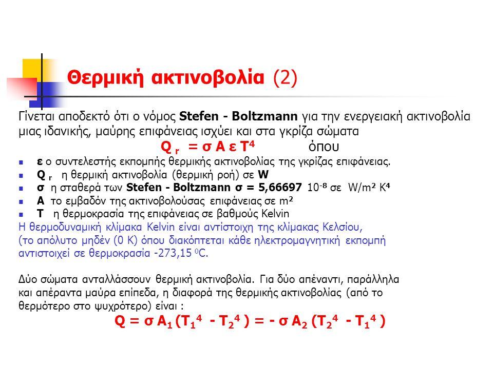 Θερμική ακτινοβολία (2) Γίνεται αποδεκτό ότι ο νόμος Stefen - Boltzmann για την ενεργειακή ακτινοβολία μιας ιδανικής, μαύρης επιφάνειας ισχύει και στα