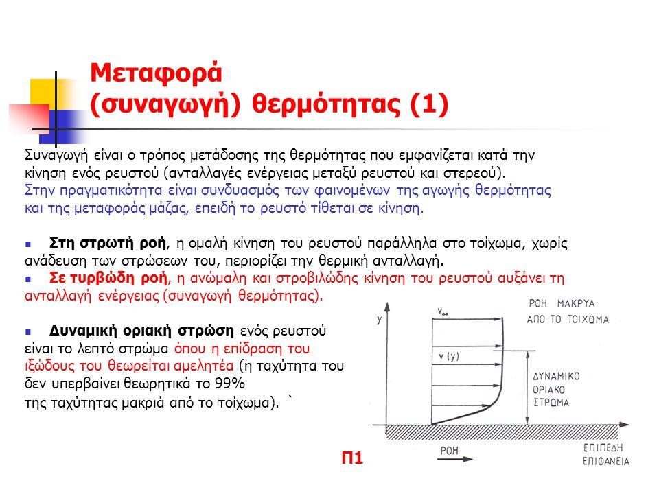 Μεταφορά (συναγωγή) θερμότητας (1) Συναγωγή είναι ο τρόπος μετάδοσης της θερμότητας που εμφανίζεται κατά την κίνηση ενός ρευστού (ανταλλαγές ενέργειας