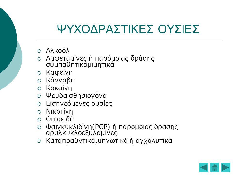 ΨΥΧΟΔΡΑΣΤΙΚΕΣ ΟΥΣΙΕΣ  Αλκοόλ  Αμφεταμίνες ή παρόμοιας δράσης συμπαθητικομιμητικά  Καφεΐνη  Κάνναβη  Κοκαΐνη  Ψευδαισθησιογόνα  Εισπνεόμενες ουσίες  Νικοτίνη  Οπιοειδή  Φαινκυκλιδίνη(PCP) ή παρόμοιας δράσης αρυλκυκλοεξυλαμίνες  Καταπραϋντικά,υπνωτικά ή αγχολυτικά