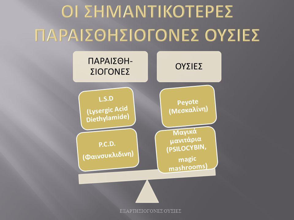 ΠΑΡΑΙΣΘΗ- ΣΙΟΓΟΝΕΣ ΟΥΣΙΕΣ Μαγικά μανιτάρια (PSILOCYBIN, magic mashrooms) Peyote (Μεσκαλίνη) P.C.D. (Φαινσυκλιδινη) L.S.D (Lysergic Acid Diethylamide)