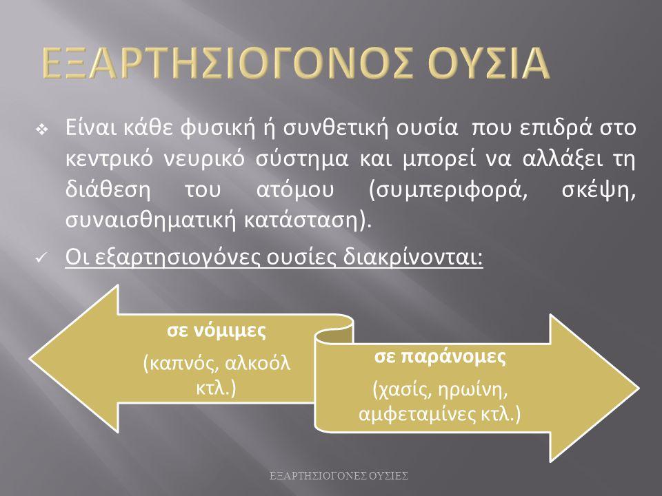  Είναι κάθε φυσική ή συνθετική ουσία που επιδρά στο κεντρικό νευρικό σύστημα και μπορεί να αλλάξει τη διάθεση του ατόμου (συμπεριφορά, σκέψη, συναισθ