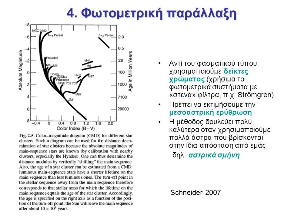 4. Φωτομετρική παράλλαξη Αντί του φασματικού τύπου, χρησιμοποιούμε δείκτες χρώματος (χρήσιμα τα φωτομετρικά συστήματα με «στενά» φίλτρα, π.χ. Strömgre