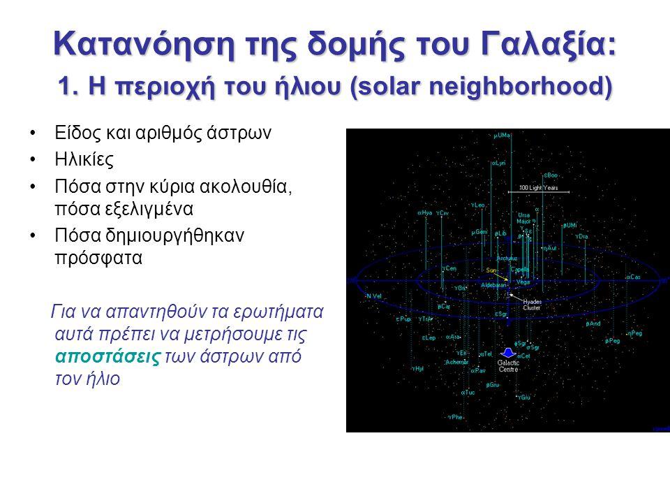 Κατανόηση της δομής του Γαλαξία: 1. H περιοχή του ήλιου (solar neighborhood) Είδος και αριθμός άστρων Ηλικίες Πόσα στην κύρια ακολουθία, πόσα εξελιγμέ