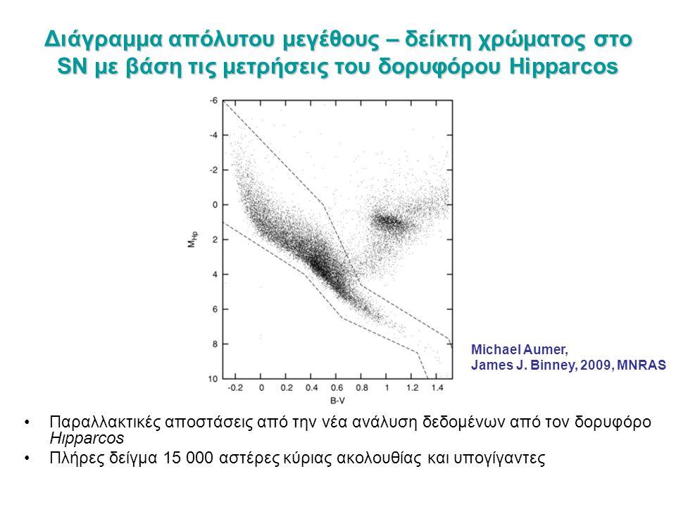 Διάγραμμα απόλυτου μεγέθους – δείκτη χρώματος στο SN με βάση τις μετρήσεις του δορυφόρου Hipparcos Παραλλακτικές αποστάσεις από την νέα ανάλυση δεδομέ