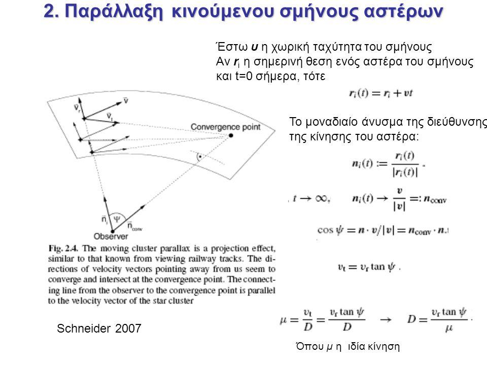 2. Παράλλαξη κινούμενου σμήνους αστέρων Schneider 2007 Όπου μ η ιδία κίνηση Έστω υ η χωρική ταχύτητα του σμήνους Αν r i η σημερινή θεση ενός αστέρα το