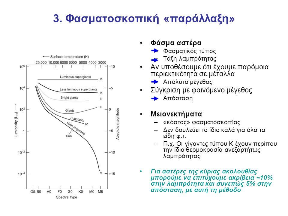 3. Φασματοσκοπική «παράλλαξη» Φάσμα αστέρα –Φασματικός τύπος –Τάξη λαμπρότητας Αν υποθέσουμε ότι έχουμε παρόμοια περιεκτικότητα σε μέταλλα –Απόλυτο μέ